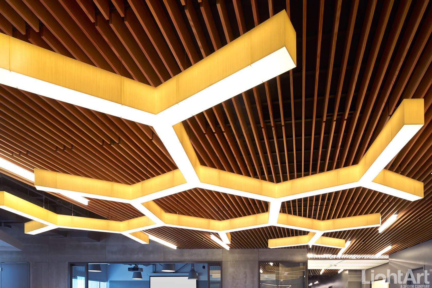 Linear Pendant Lighting Pendant Light Fixtures For Office