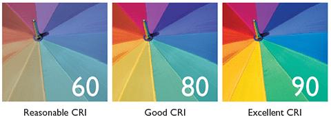 color rendering index led lights × color temperature led × led lighting kelvin temperature × color rendering index led × color rendering index ra × color rendering index for lighting
