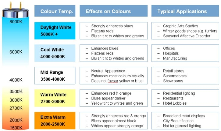color rendering index ra × color rendering index for lighting × color rendering index for lamps × cri lighting ×  cri led bulb × cri led strip ×  high cri led fixtures × led cri high ×  tm-30-15 led × high cqs led ×  cri cqs led