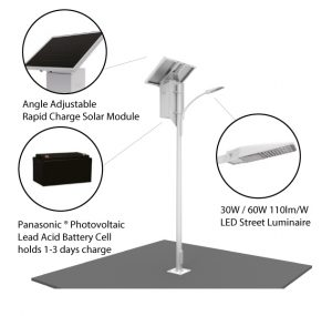 smart street lighting × led roadway lighting design × led street lighting review × Solar Street Light > LED Street Lighting & Roadway Lighting - LED Street Lamps, Fixtures