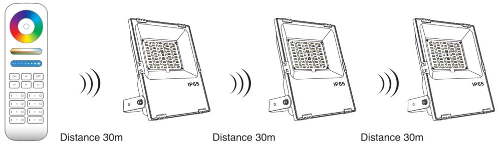 Умные светодиодные, смарт прожекторы RGB CCT - Умное светодиодное освещение Mi-Light: Светильники, Смарт прожекторы, Лампы, Контроллеры и пульты - лампы mi light ×  milight лампочки × wifi контроллер milight × milight контроллер ×  mi-light пульт × mi light rgb контроллер × mi-light wifi контроллер × светодиодная лента × лампочки mi light × трековые светильники × светодиодные лампы × управление светом × светодиодное освещение × умное освещение ×  rgb прожекторы