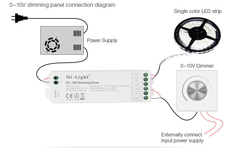 Смарт диммеры для управления яркостью светодиодной ленты - Умное светодиодное освещение Mi-Light: Светильники, Смарт прожекторы, Лампы, Контроллеры и пульты -