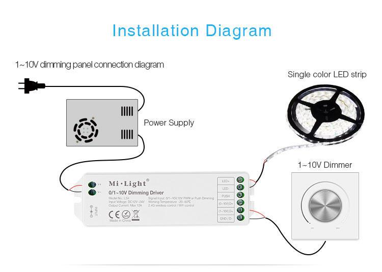 Смарт диммеры для управления яркостью светодиодной ленты- Умное светодиодное освещение Mi-Light: Светильники, Смарт прожекторы, Лампы, Контроллеры и пульты -