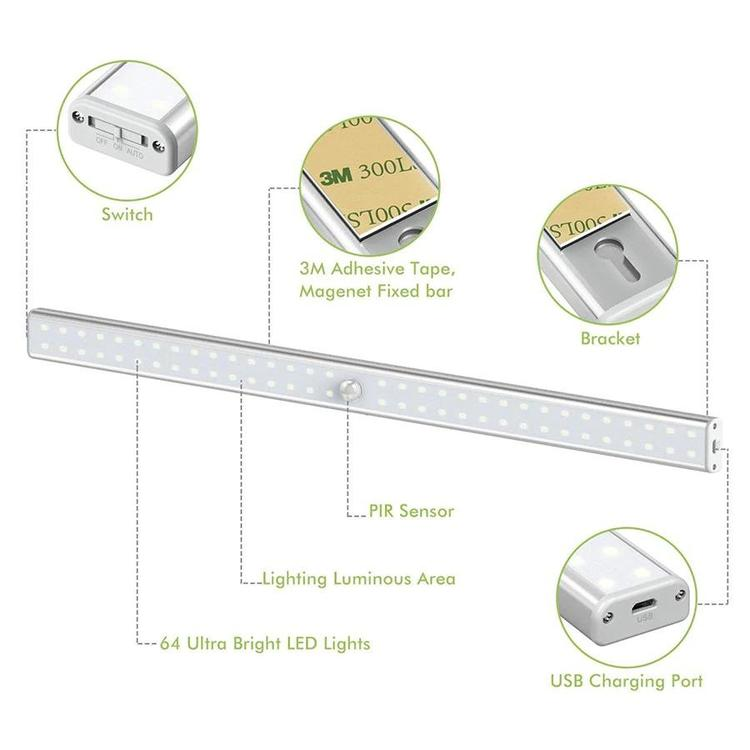 Hotxin Factory Store - LED Under Cabinet Light PIR Motion Sensor Cabinet Closet Night Light Wardrobe